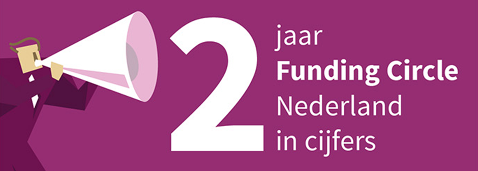 Funding Circle is 2 jaar actief in Nederland [infographic].png